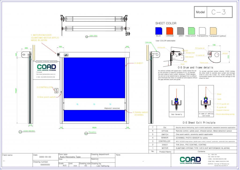COAD-3 High speed door drawing